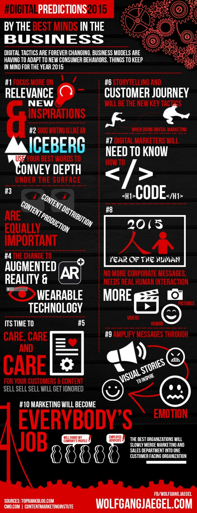 Prédictions digitales pour 2015 - AUTOVEILLE