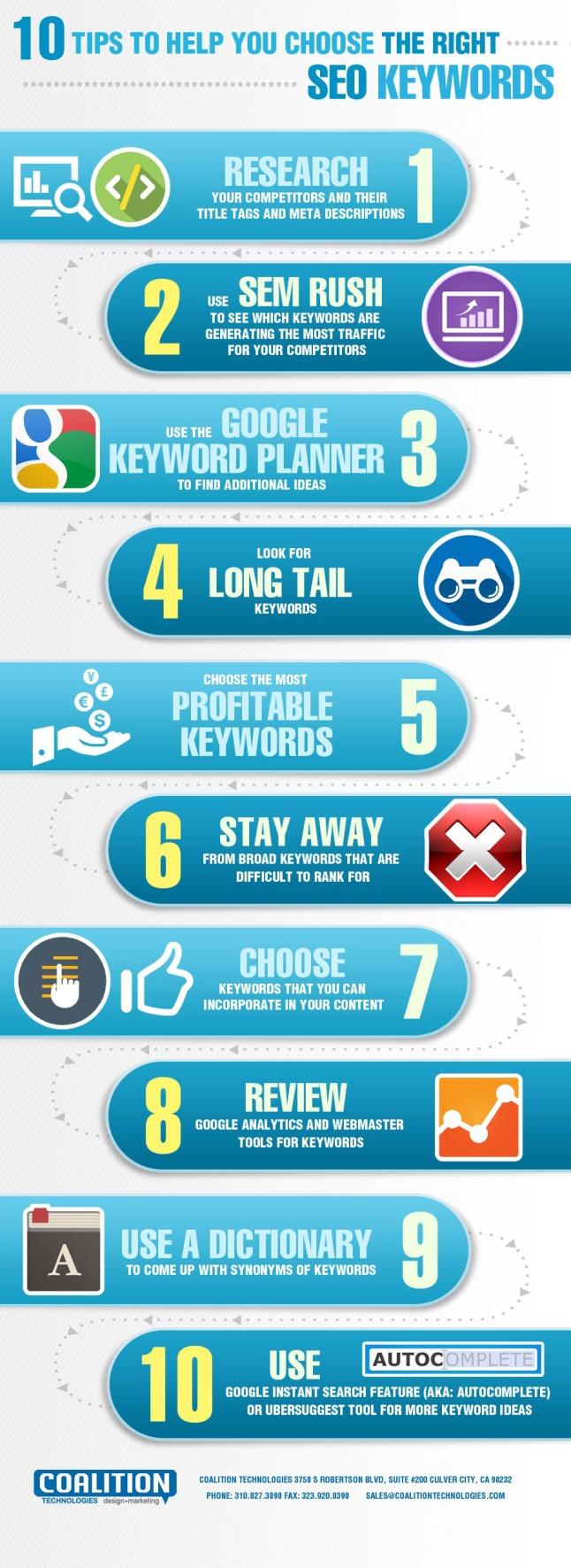 10 astuces pour choisir les bons mots clés SEO - AUTOVEILLE